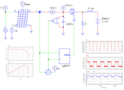 psim mppt Therefore, a maximum power point tracking (mppt) control to extract maximum power from the pv arrays at real time becomes indispensable in pv generation system in recent years, a large number of techniques have been proposed for tracking the maximum power point (mpp).
